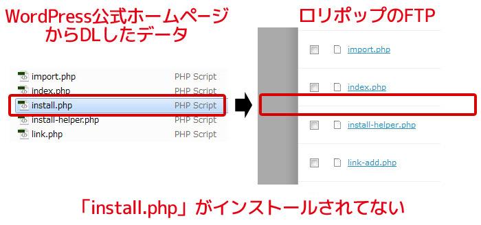 ロリポップWordPress(ワードプレス)簡単インストールエラーinstall.php