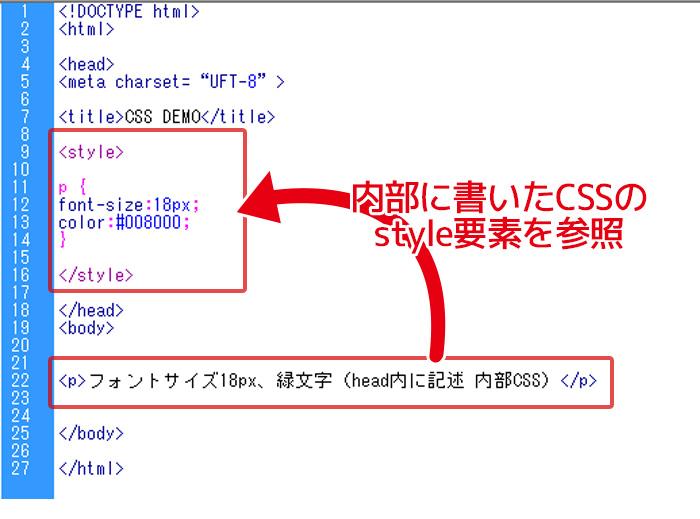 CSS 記述のやり方 head内記述内部参照